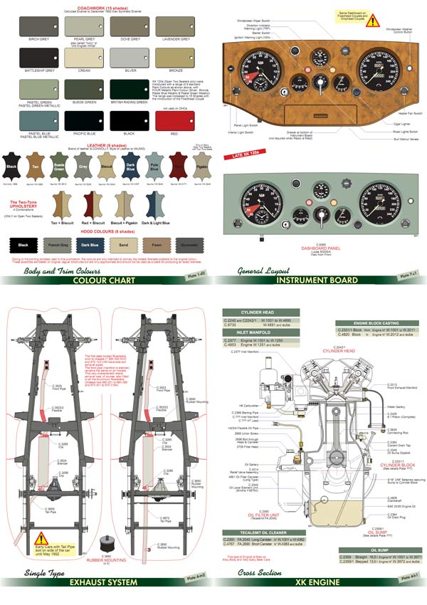 Wiring Diagram Jaguar Xk120 Ther With Furthermore 1954 ... on